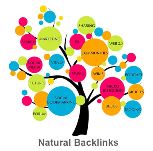 Backlinks naturales