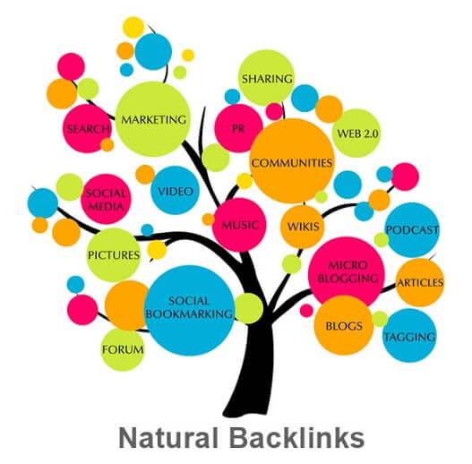 Backlinks naturales